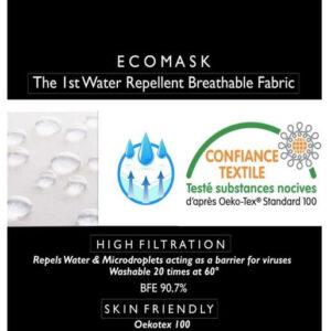 Ecomask details